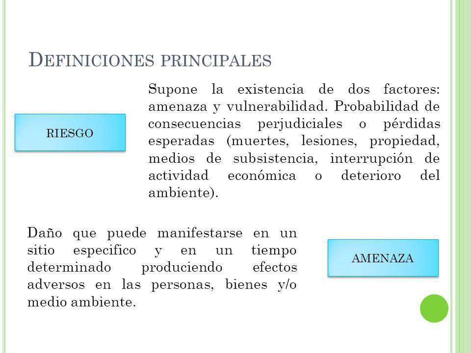 D EFINICIONES PRINCIPALES RIESGO Supone la existencia de dos factores: amenaza y vulnerabilidad. Probabilidad de consecuencias perjudiciales o pérdida
