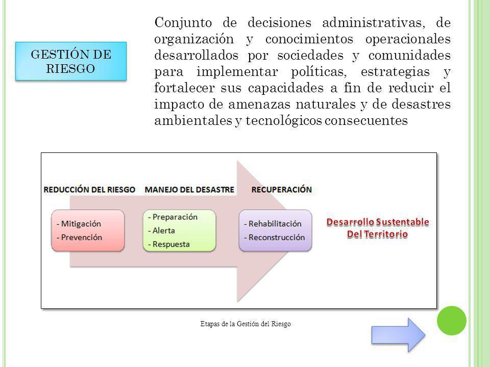 GESTIÓN DE RIESGO Conjunto de decisiones administrativas, de organización y conocimientos operacionales desarrollados por sociedades y comunidades par