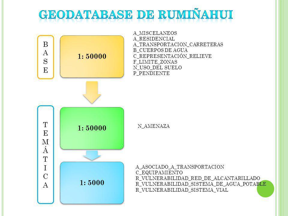 1: 50000 1: 5000 BASEBASE TEMÁTICATEMÁTICA A_MISCELANEOS A_RESIDENCIAL A_TRANSPORTACION_CARRETERAS B_CUERPOS DE AGUA C_REPRESENTACIÓN_RELIEVE F_LIMITE_ZONAS N_USO_DEL SUELO P_PENDIENTE N_AMENAZA A_ASOCIADO_A_TRANSPORTACION C_EQUIPAMIENTO R_VULNERABILIDAD_RED_DE_ALCANTARILLADO R_VULNERABILIDAD_SISTEMA_DE_AGUA_POTABLE R_VULNERABILIDAD_SISTEMA_VIAL