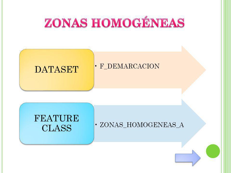 F_DEMARCACION DATASET ZONAS_HOMOGENEAS_A FEATURE CLASS