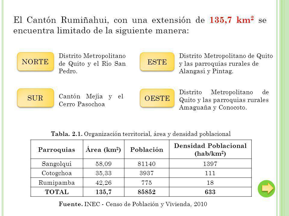El Cantón Rumiñahui, con una extensión de 135,7 km 2 se encuentra limitado de la siguiente manera: NORTE OESTE ESTE SUR Distrito Metropolitano de Quito y el Río San Pedro.