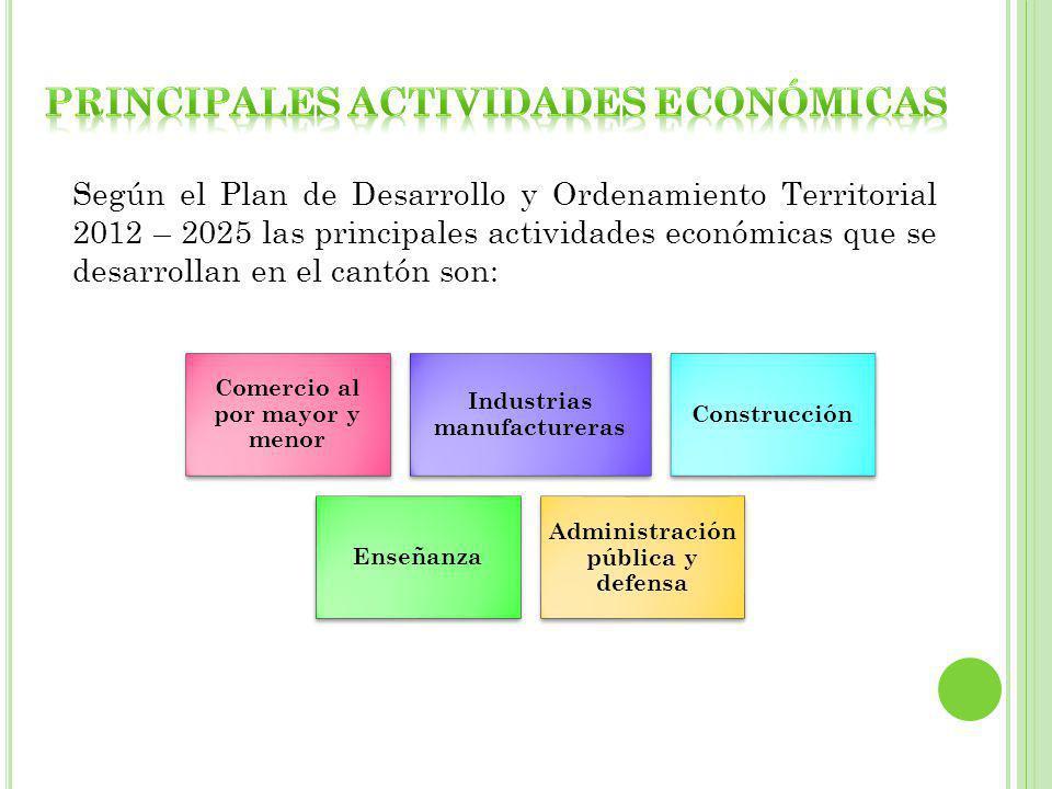 Según el Plan de Desarrollo y Ordenamiento Territorial 2012 – 2025 las principales actividades económicas que se desarrollan en el cantón son: Comercio al por mayor y menor Industrias manufactureras Construcción Enseñanza Administración pública y defensa