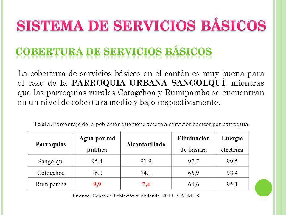 La cobertura de servicios básicos en el cantón es muy buena para el caso de la PARROQUIA URBANA SANGOLQUÍ, mientras que las parroquias rurales Cotogchoa y Rumipamba se encuentran en un nivel de cobertura medio y bajo respectivamente.