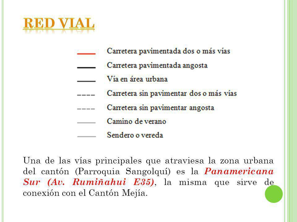 Una de las vías principales que atraviesa la zona urbana del cantón (Parroquia Sangolquí) es la Panamericana Sur (Av. Rumiñahui E35), la misma que sir