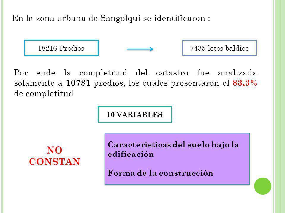 En la zona urbana de Sangolquí se identificaron : 18216 Predios7435 lotes baldíos Por ende la completitud del catastro fue analizada solamente a 10781