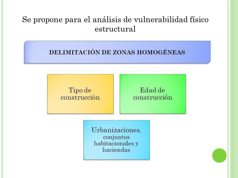 Se propone para el análisis de vulnerabilidad físico estructural DELIMITACIÓN DE ZONAS HOMOGÉNEAS Tipo de construcción Edad de construcción Urbanizaciones, conjuntos habitacionales y haciendas