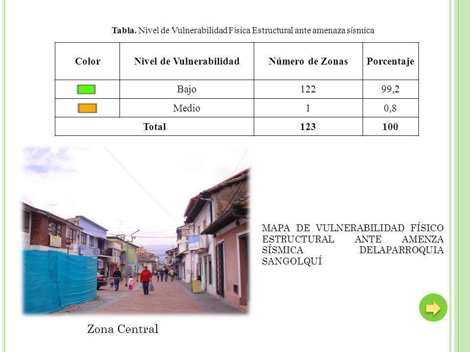ColorNivel de VulnerabilidadNúmero de ZonasPorcentaje Bajo12299,2 Medio10,8 Total123100 Tabla. Nivel de Vulnerabilidad F í sica Estructural ante amena