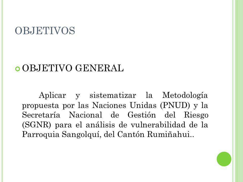 OBJETIVOS OBJETIVO GENERAL Aplicar y sistematizar la Metodología propuesta por las Naciones Unidas (PNUD) y la Secretaría Nacional de Gestión del Ries