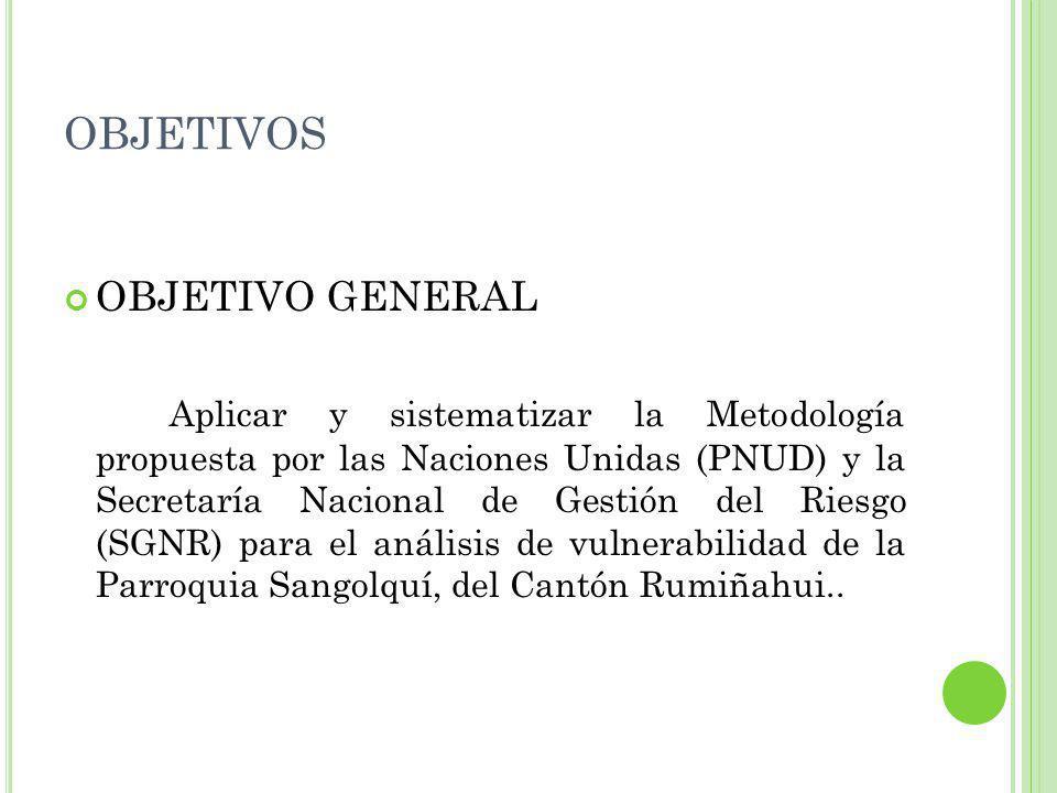 Uso del Suelo del cantón Elaboración: TIBANLOMBO J., VILLACÍS A. (2012)