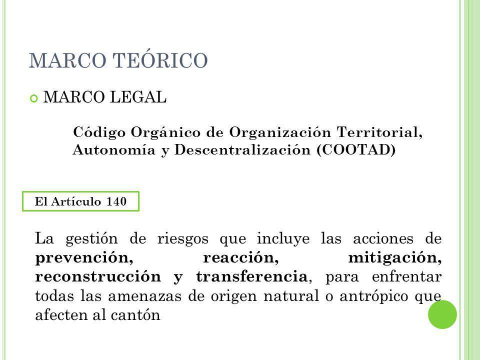 MARCO TEÓRICO MARCO LEGAL Código Orgánico de Organización Territorial, Autonomía y Descentralización (COOTAD) El Artículo 140 La gestión de riesgos qu