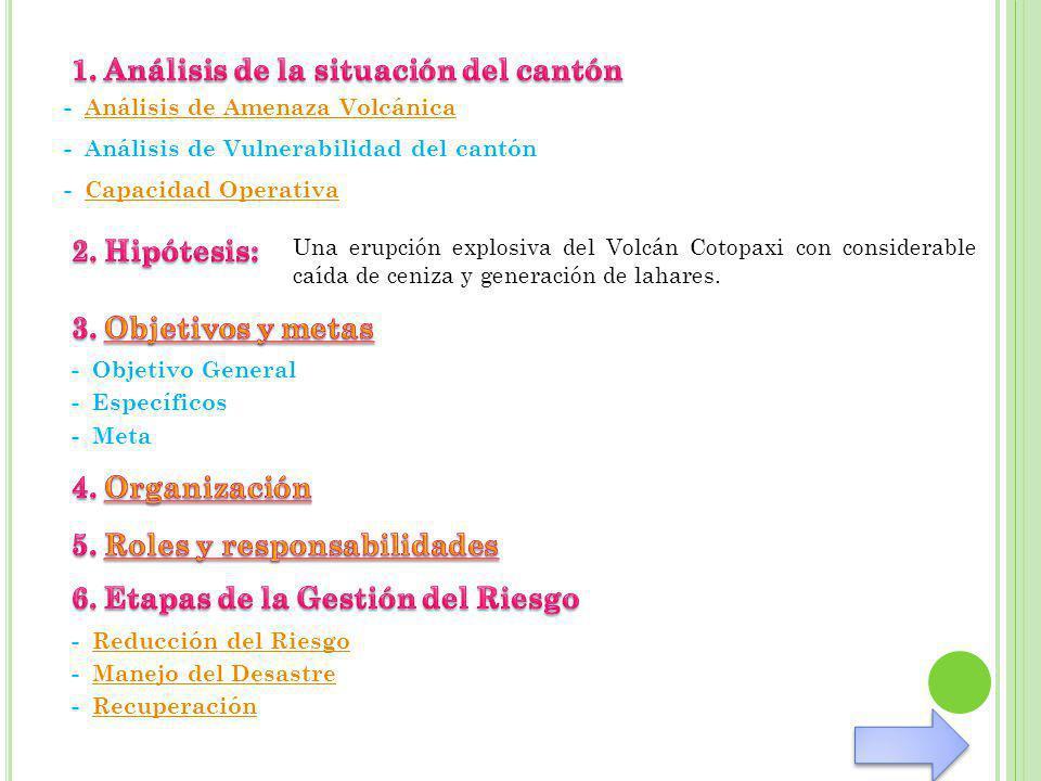 - Análisis de Amenaza VolcánicaAnálisis de Amenaza Volcánica - Análisis de Vulnerabilidad del cantón - Capacidad OperativaCapacidad Operativa Una erup