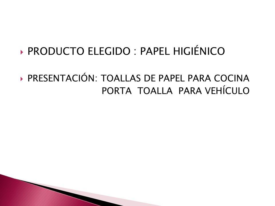 PRODUCTO ELEGIDO : PAPEL HIGIÉNICO PRESENTACIÓN: TOALLAS DE PAPEL PARA COCINA PORTA TOALLA PARA VEHÍCULO