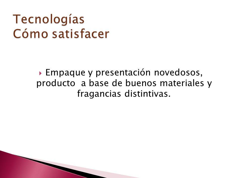Empaque y presentación novedosos, producto a base de buenos materiales y fragancias distintivas.