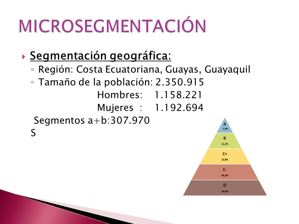 Segmentación geográfica: Región: Costa Ecuatoriana, Guayas, Guayaquil Tamaño de la población: 2.350.915 Hombres: 1.158.221 Mujeres : 1.192.694 Segmentos a+b:307.970 S