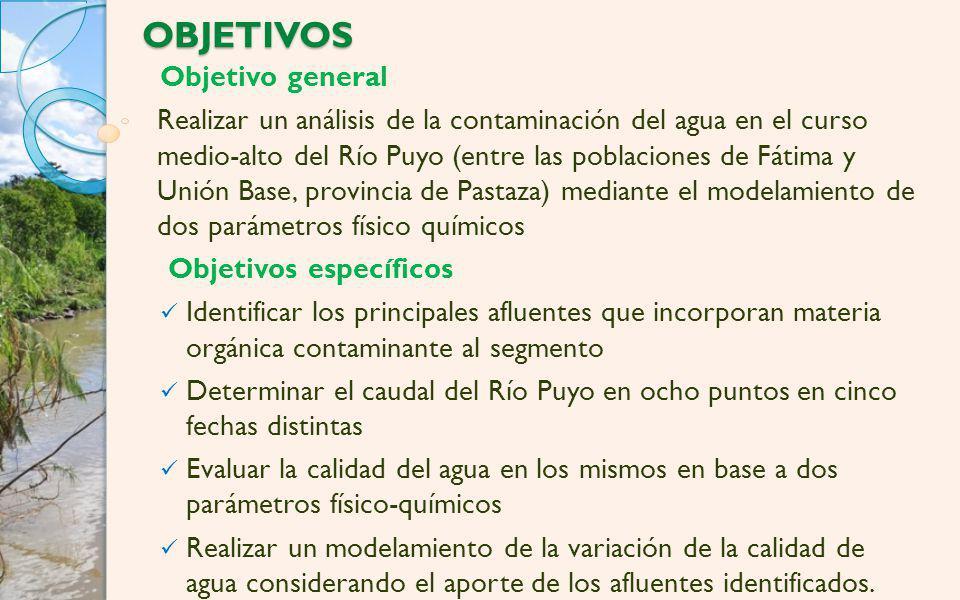 RESULTADOS Calidad de Agua Valores medidos en campo Influencia de los afluentes en la concentración de OD del río