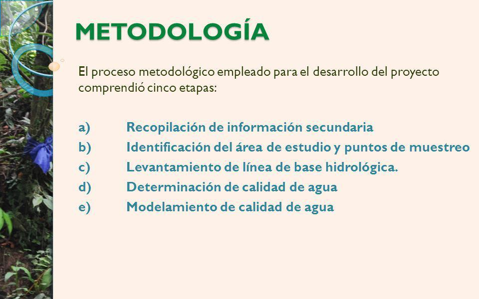 METODOLOGÍA Revisión de información secundaria Se recolectó información secundaria de la zona de estudio respecto a indicadores demográficos, urbanísticos y meteorológicos y socioeconómicos Identificación del área de estudio y selección puntos de muestreo Identificación mediante observación directa, georeferenciación, registro fotográfico y registro cartográfico las principales descargas líquidas puntuales al curso del río.