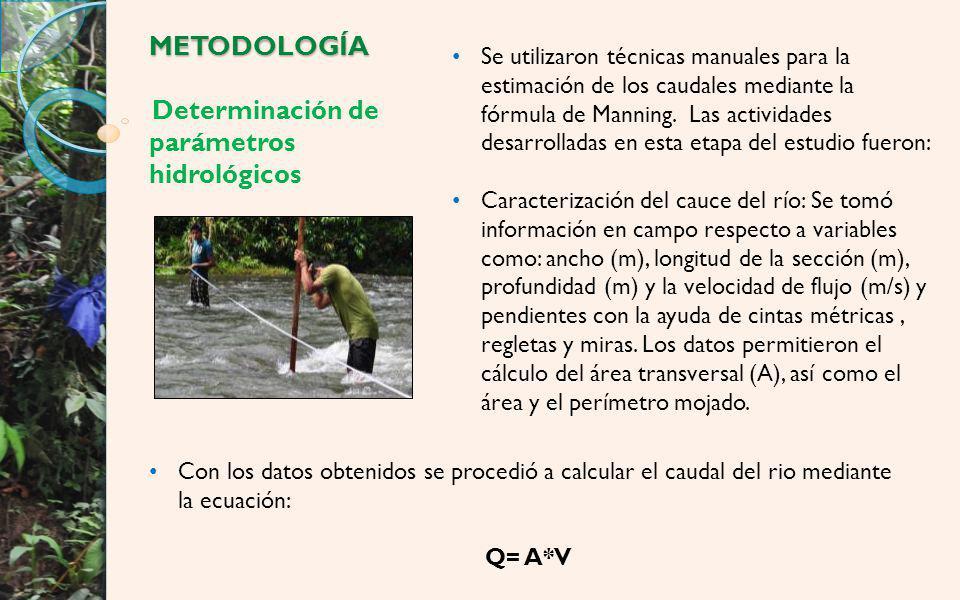 RESULTADOS Caracterización Hidrológica Punto N° Denominación Ancho (m) Prof.