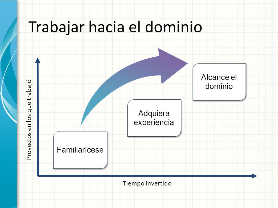 Tiempo invertido Proyectos en los que trabajó Familiarícese Alcance el dominio Trabajar hacia el dominio Adquiera experiencia