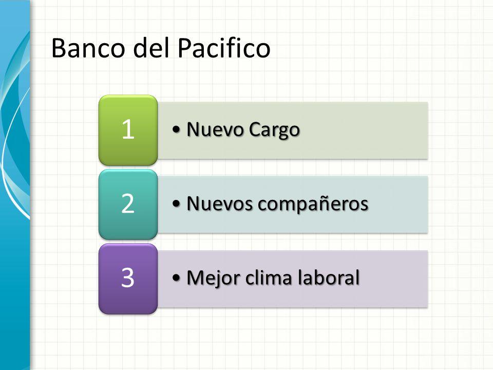 Nuevo CargoNuevo Cargo 1 Nuevos compañerosNuevos compañeros 2 Mejor clima laboralMejor clima laboral 3 Banco del Pacifico