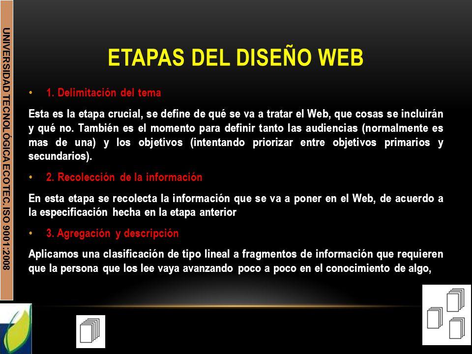 UNIVERSIDAD TECNOLÓGICA ECOTEC. ISO 9001:2008 ETAPAS DEL DISEÑO WEB 1.