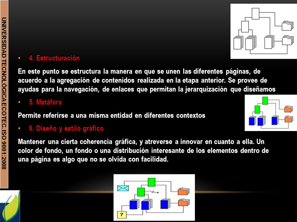 UNIVERSIDAD TECNOLÓGICA ECOTEC.ISO 9001:2008 4.
