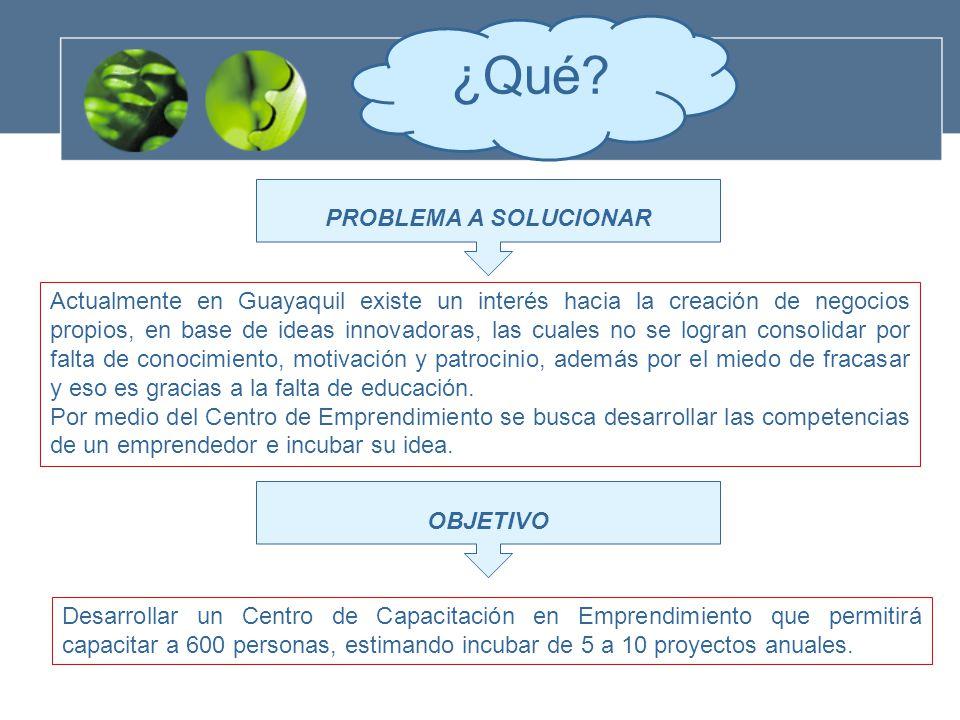 Geografía Costa Sierra-Austro Demografía 18-65 HOMBRES 18-60 MUJER Segmentación Clases Sociales Baja-Media-Alta ¿Qué.