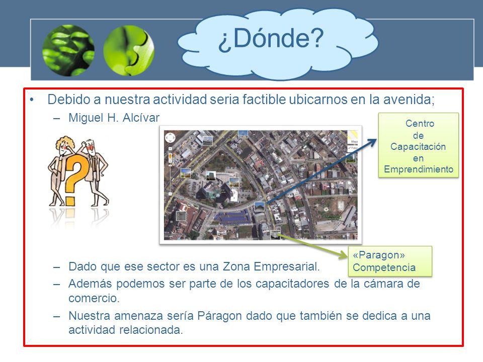 Debido a nuestra actividad seria factible ubicarnos en la avenida; –Miguel H.
