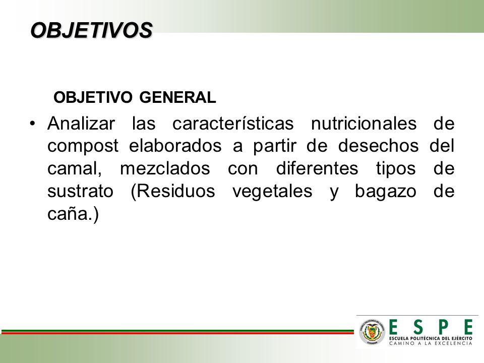 OBJETIVOS OBJETIVO GENERAL Analizar las características nutricionales de compost elaborados a partir de desechos del camal, mezclados con diferentes t