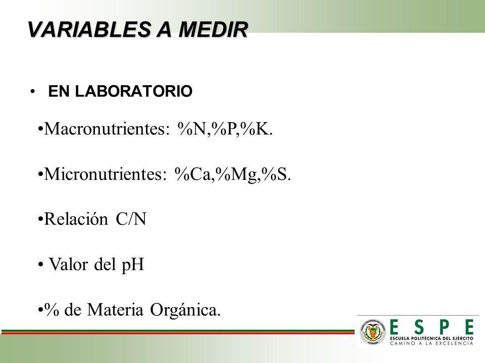 VARIABLES A MEDIR EN LABORATORIO Macronutrientes: %N,%P,%K. Micronutrientes: %Ca,%Mg,%S. Relación C/N Valor del pH % de Materia Orgánica.
