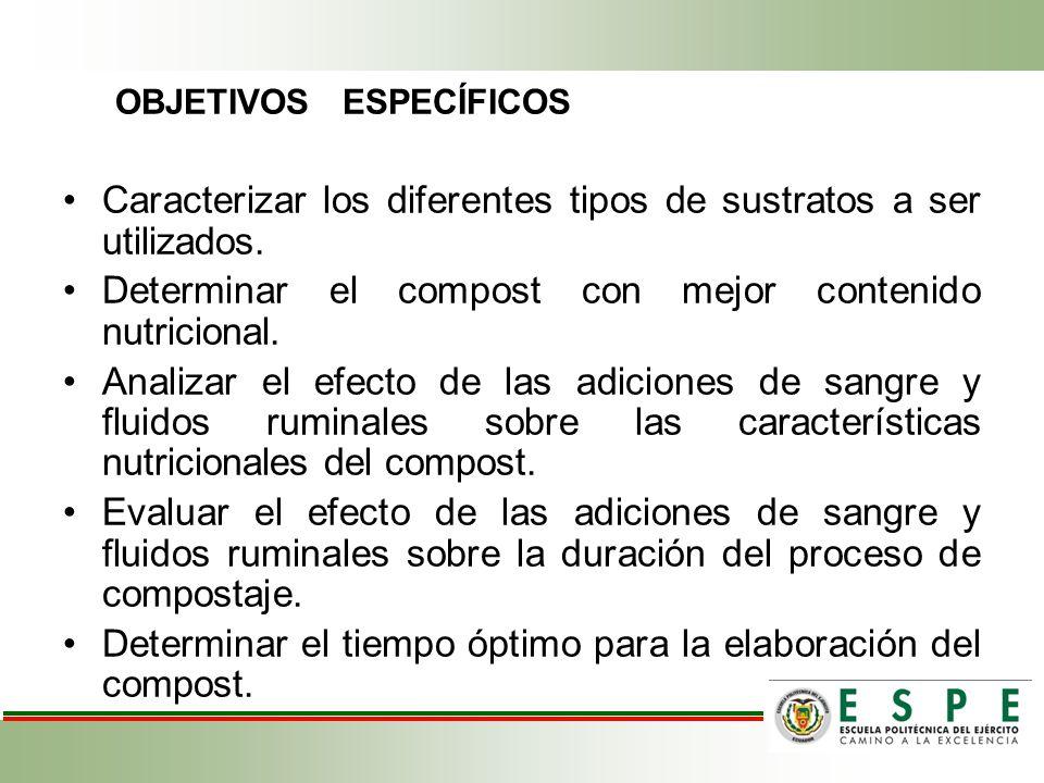 OBJETIVOS ESPECÍFICOS Caracterizar los diferentes tipos de sustratos a ser utilizados. Determinar el compost con mejor contenido nutricional. Analizar