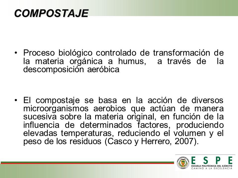 COMPOSTAJE Proceso biológico controlado de transformación de la materia orgánica a humus, a través de la descomposición aeróbica El compostaje se basa