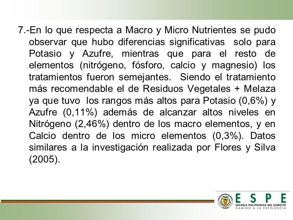 7.-En lo que respecta a Macro y Micro Nutrientes se pudo observar que hubo diferencias significativas solo para Potasio y Azufre, mientras que para el