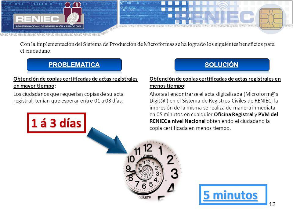 12 Obtención de copias certificadas de actas registrales en menos tiempo: Ahora al encontrarse el acta digitalizada (Microform@s Digit@l) en el Sistema de Registros Civiles de RENIEC, la impresión de la misma se realiza de manera inmediata en 05 minutos en cualquier Oficina Registral y PVM del RENIEC a nivel Nacional obteniendo el ciudadano la copia certificada en menos tiempo.