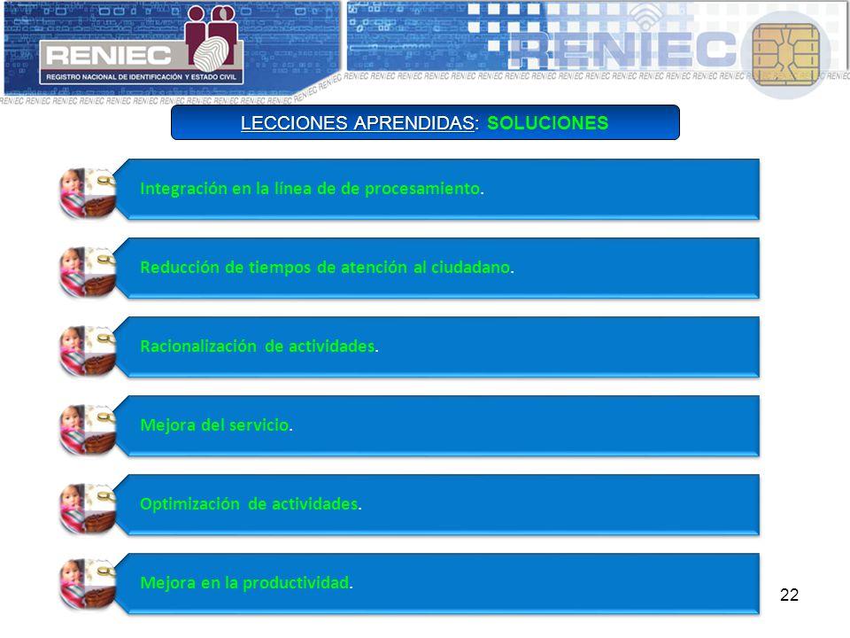 22 LECCIONES APRENDIDAS: LECCIONES APRENDIDAS: SOLUCIONES Integración en la línea de de procesamiento.