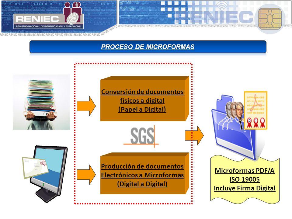 Producción de documentos Electrónicos a Microformas (Digital a Digital) Conversión de documentos físicos a digital (Papel a Digital) Microformas PDF/A ISO 19005 Incluye Firma Digital