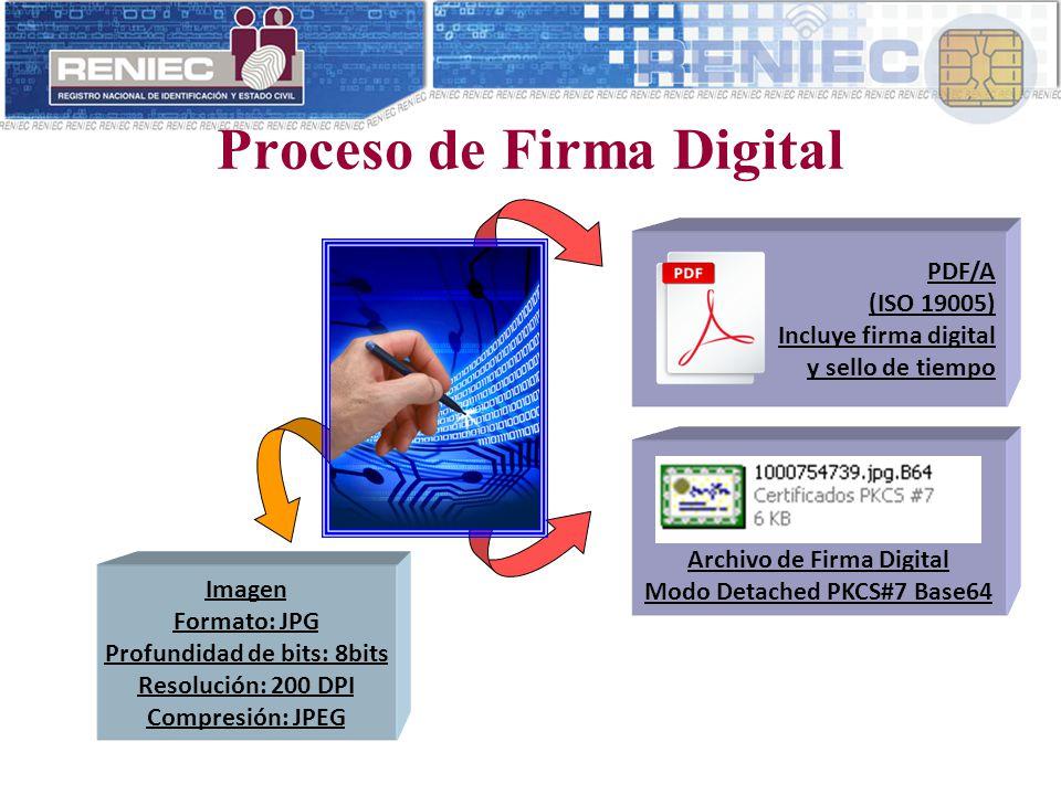 Proceso de Firma Digital Imagen Formato: JPG Profundidad de bits: 8bits Resolución: 200 DPI Compresión: JPEG PDF/A (ISO 19005) Incluye firma digital y sello de tiempo Archivo de Firma Digital Modo Detached PKCS#7 Base64