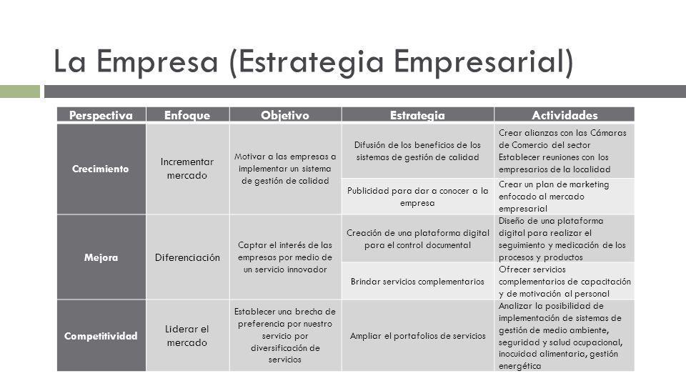La Empresa (Estrategia Empresarial) PerspectivaEnfoqueObjetivoEstrategiaActividades Crecimiento Incrementar mercado Motivar a las empresas a implement