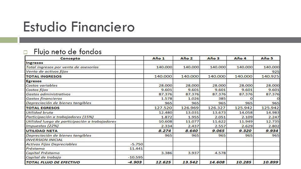 Estudio Financiero Flujo neto de fondos