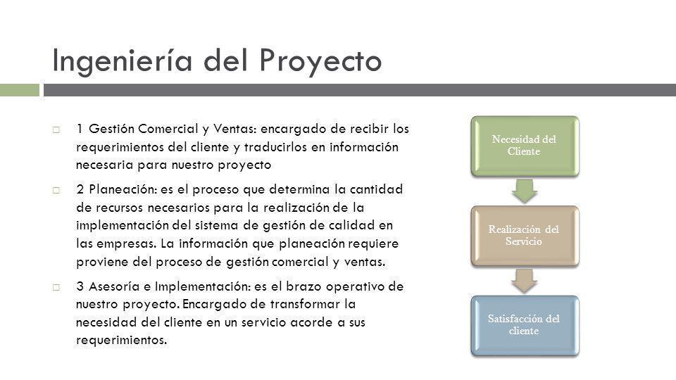 1 Gestión Comercial y Ventas: encargado de recibir los requerimientos del cliente y traducirlos en información necesaria para nuestro proyecto 2 Plane