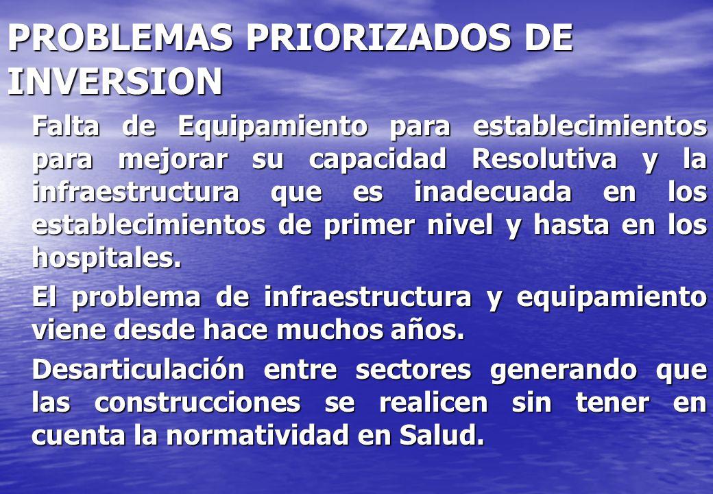 PROBLEMAS PRIORIZADOS DE INVERSION Falta de Equipamiento para establecimientos para mejorar su capacidad Resolutiva y la infraestructura que es inadec