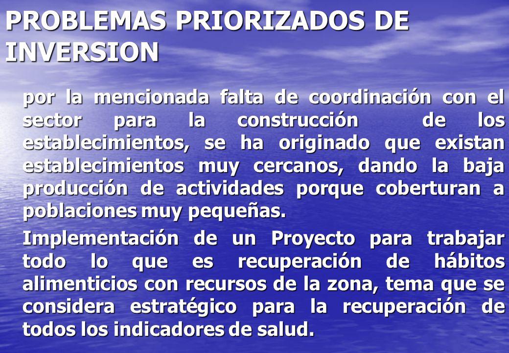 PROBLEMAS PRIORIZADOS DE INVERSION por la mencionada falta de coordinación con el sector para la construcción de los establecimientos, se ha originado