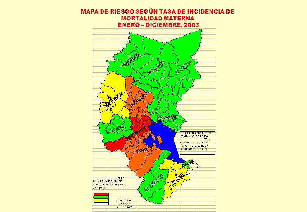 MAPA DE RIESGO SEGÚN TASA DE INCIDENCIA DE MORTALIDAD MATERNA ENERO – DICIEMBRE, 2003