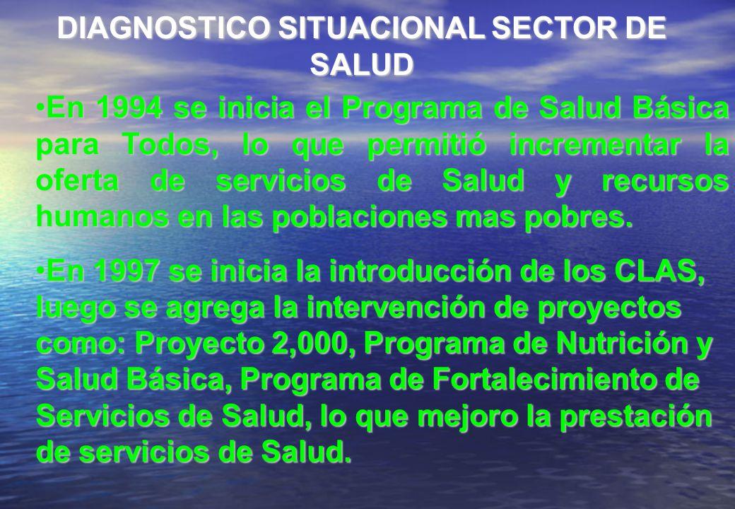 DIAGNOSTICO SITUACIONAL SECTOR DE SALUD En 1994 se inicia el Programa de Salud Básica para Todos, lo que permitió incrementar la oferta de servicios d
