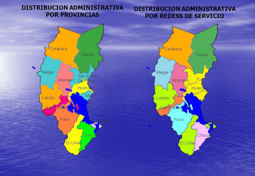 DISTRIBUCION ADMINISTRATIVA POR PROVINCIAS DISTRIBUCION ADMINISTRATIVA POR REDESS DE SERVICIO