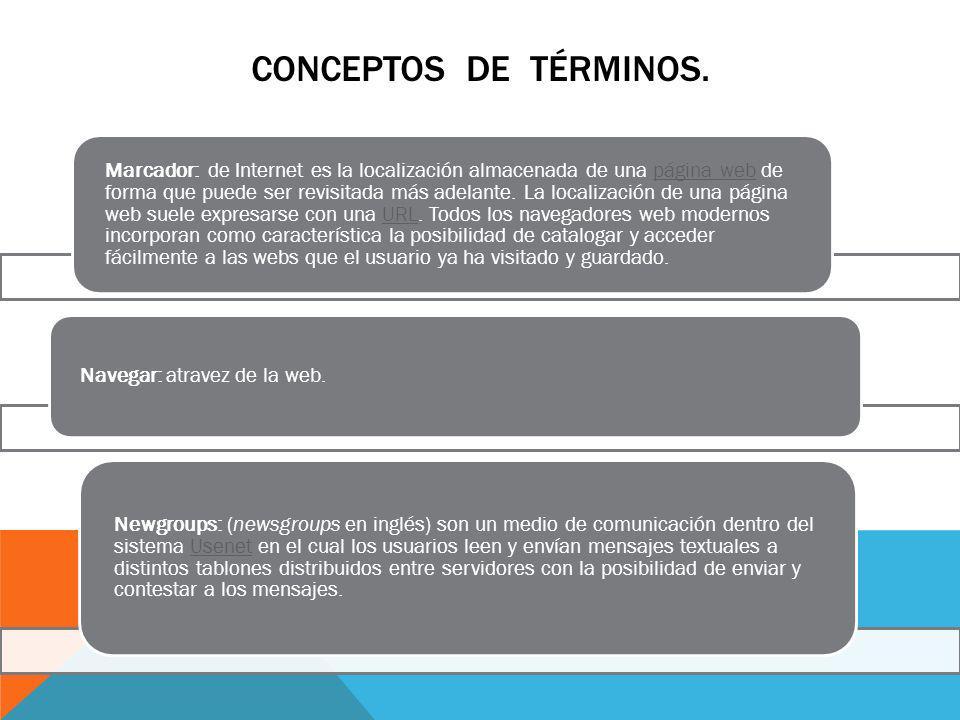 CONCEPTOS DE TÉRMINOS.