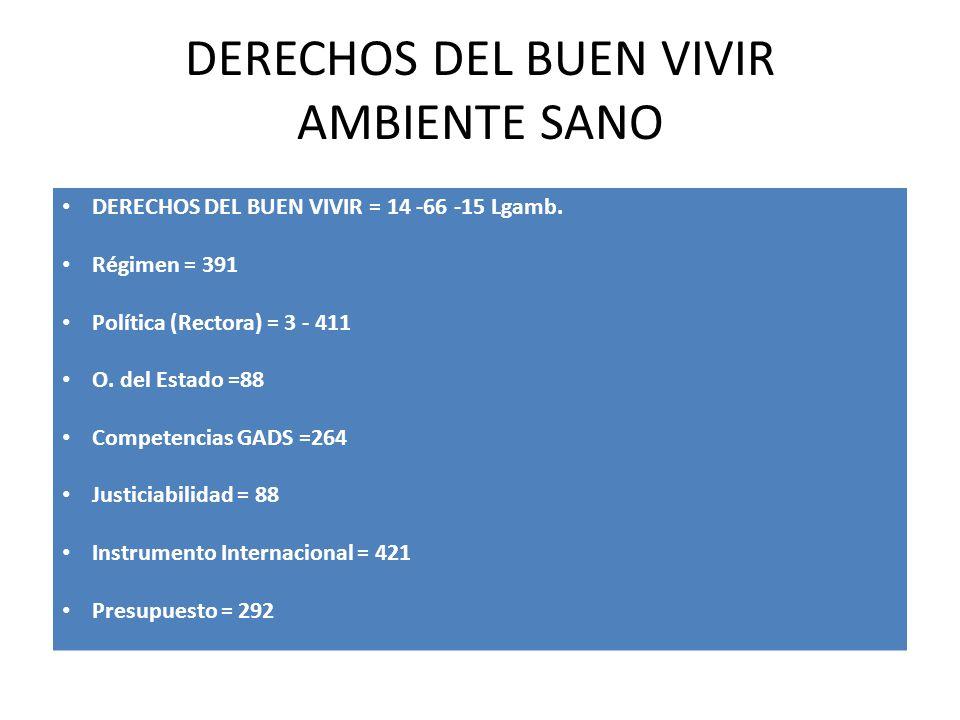DERECHOS DEL BUEN VIVIR AMBIENTE SANO DERECHOS DEL BUEN VIVIR = 14 -66 -15 Lgamb. Régimen = 391 Política (Rectora) = 3 - 411 O. del Estado =88 Compete
