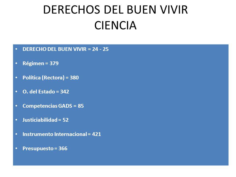 DERECHOS DEL BUEN VIVIR CIENCIA DERECHO DEL BUEN VIVIR = 24 - 25 Régimen = 379 Política (Rectora) = 380 O. del Estado = 342 Competencias GADS = 85 Jus