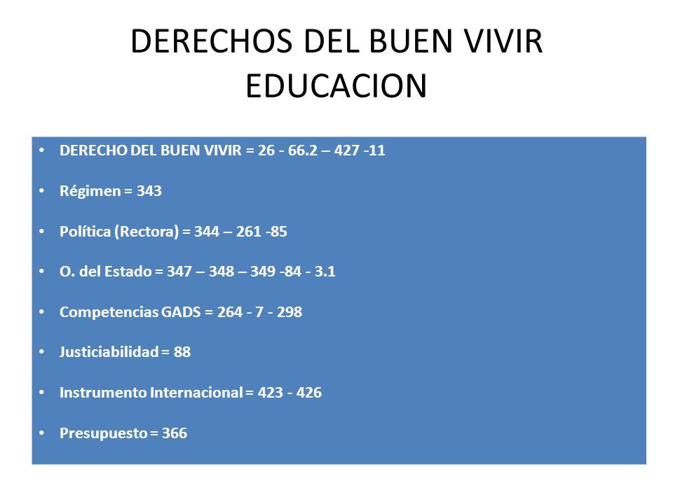 DERECHOS DEL BUEN VIVIR EDUCACION DERECHO DEL BUEN VIVIR = 26 - 66.2 – 427 -11 Régimen = 343 Política (Rectora) = 344 – 261 -85 O. del Estado = 347 –