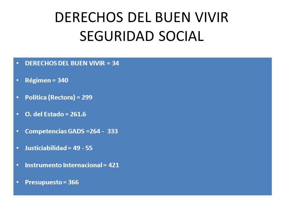 DERECHOS DEL BUEN VIVIR SEGURIDAD SOCIAL DERECHOS DEL BUEN VIVIR = 34 Régimen = 340 Política (Rectora) = 299 O. del Estado = 261.6 Competencias GADS =