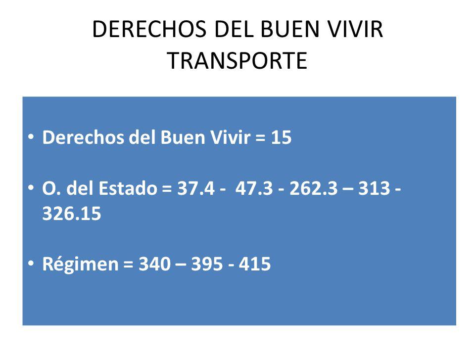 DERECHOS DEL BUEN VIVIR TRANSPORTE Derechos del Buen Vivir = 15 O. del Estado = 37.4 - 47.3 - 262.3 – 313 - 326.15 Régimen = 340 – 395 - 415